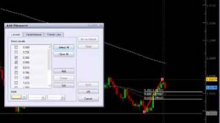 How to set Profit Target in Forex Trading