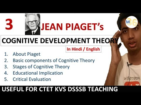 Piaget Cognitive Development Theory By Mentors 36   Implications   Components   KVS DSSSB CTET D. Ed