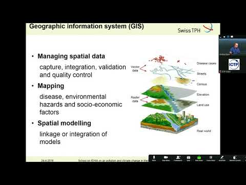 The use of GIS in modelling exposure, theory