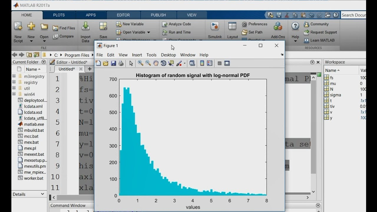 MATLAB tutorial - Histogram of a random signal with log normal PDF