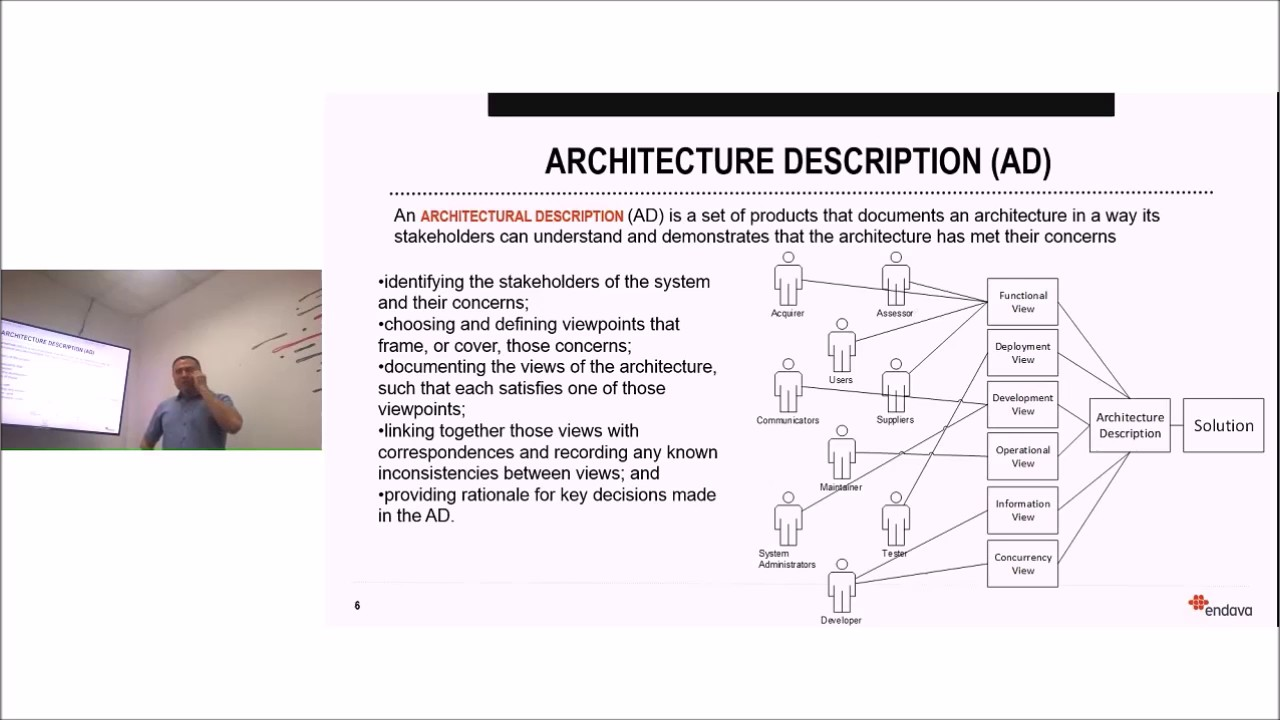 IEEE 1471 Software Architecture Standard (slides+video) - YouTube