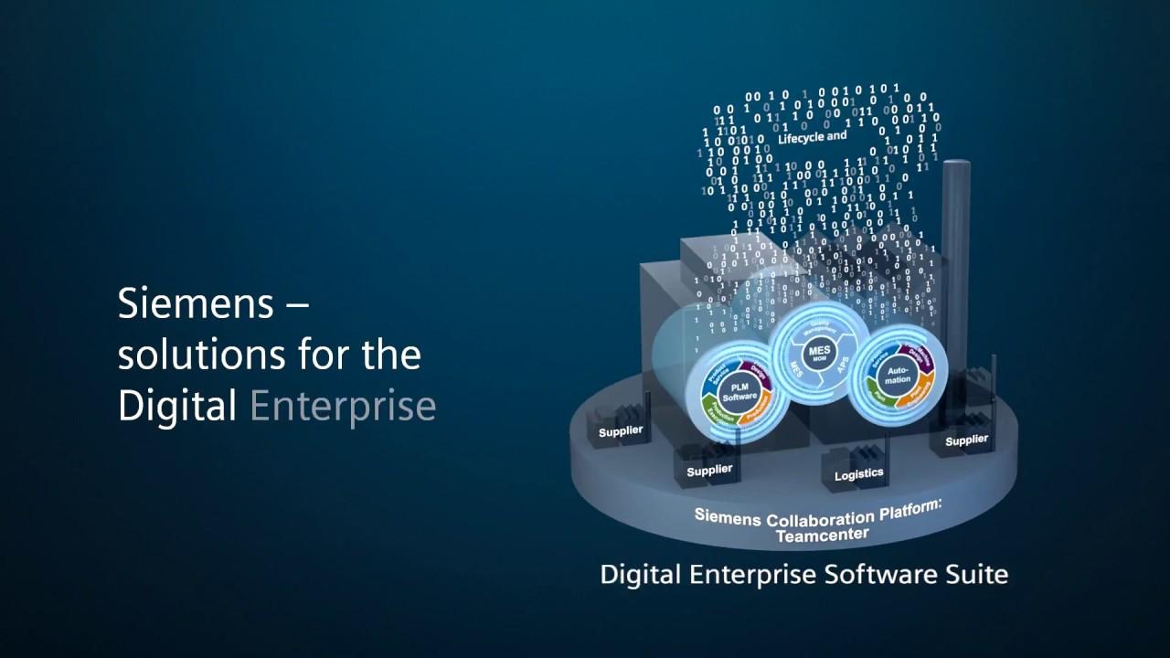 Siemens Solutions For The Digital Enterprise