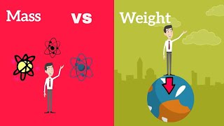 Is mass the same as weight?