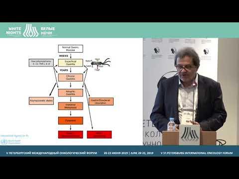 Профилактика рака желудка (Rolando Herrero)