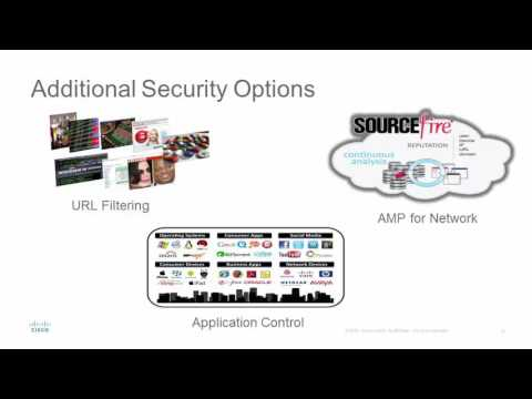 Cisco Next Generation Intrusion Prevention System NGIPS Messaging