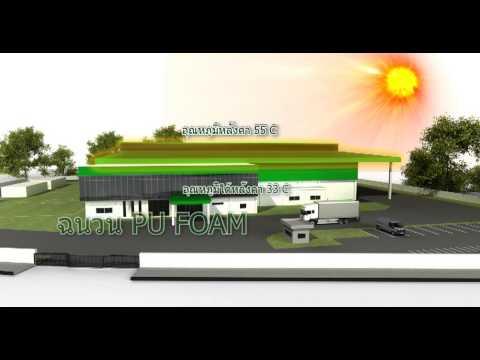 ผลงาน 3d Presentation รูปแบบอนิเมชั่นของบริษัทเพิ่มสินสตีลเวิร์ค