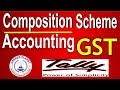GST Accounting for Composition Scheme Dealer in Tally ERP 9 Part-35|Tally Composition Scheme Entries