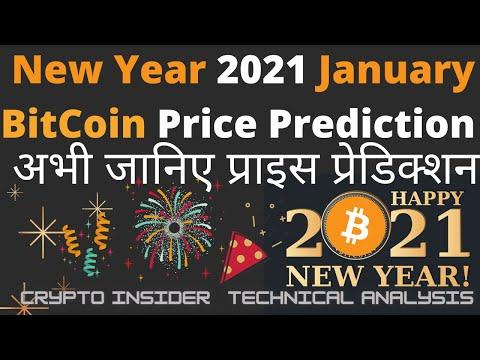 new-year-bitcoin-january-2021-price-prediction--cryptoinsiderta-hindi