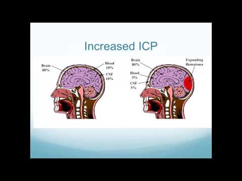 Altered Neurologic Function