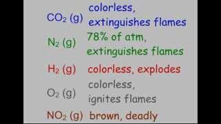 AP Chemistry Exam Review - Part 3