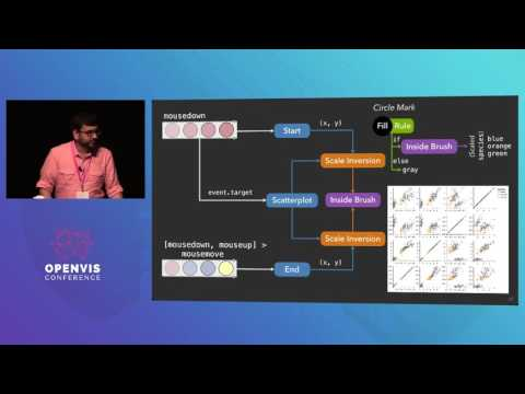 Reactive Building Blocks  Interactive Visualizations with Vega - Arvind Satyanarayan