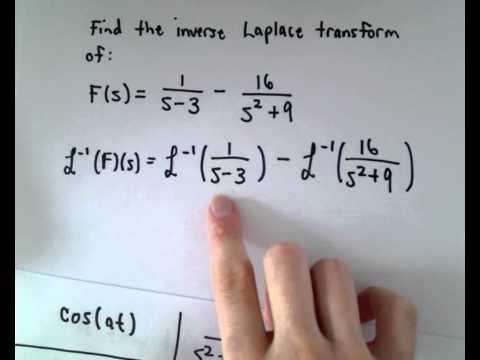 The Inverse Laplace Transform - Example and Important