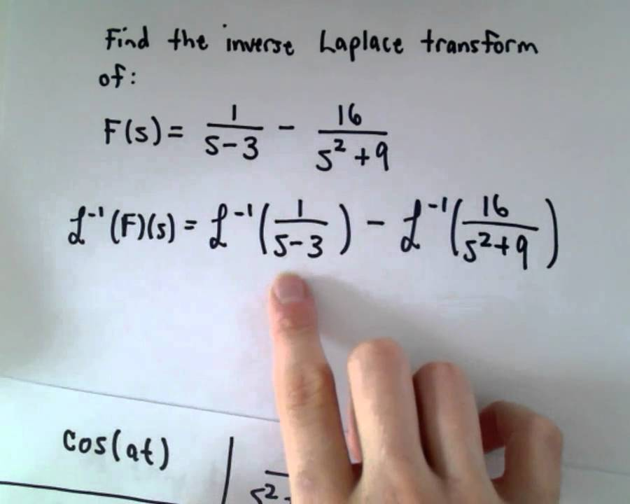 The Inverse Laplace Transform - Example and Important Theorem
