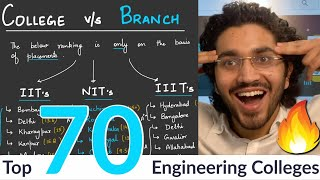India's Top 70 Engineering Colleges | College vs Branch 2020 | Placements and Cut-offs