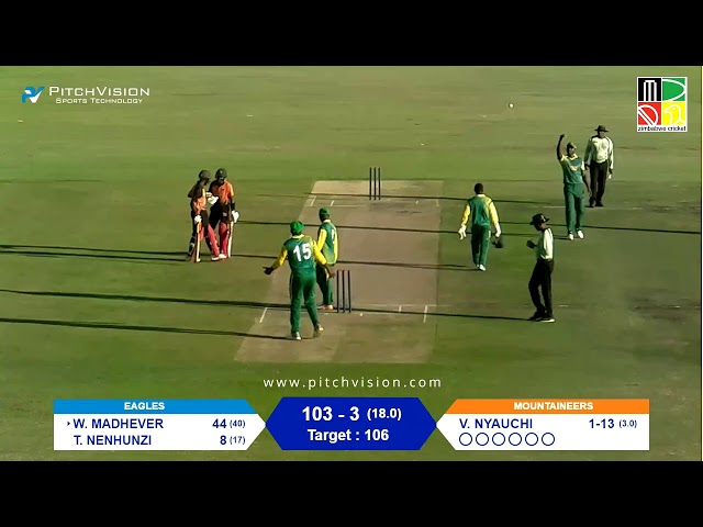 Zimbabwe T20 Tournament | Eagles vs Mountaineers