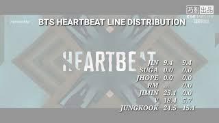 Gambar cover BTS - HEARTBEAT (BTS WORLD OST) Line Distribution