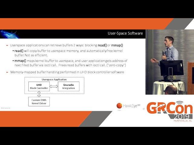 GRCon19 - Fixing the E310 Bottleneck: Implementing a High-Rate Heterogeneous... by Edward Kreinar