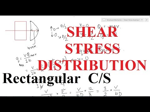 Shear Stress Distribution for Rectangular Beam | Example 1