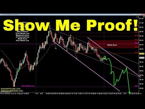 Show Me Proof! | Crude Oil, Emini, Nasdaq, Gold & Euro