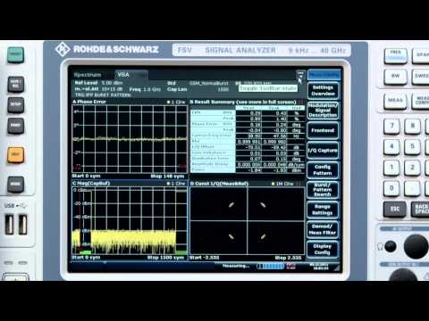 Bit error rate (BER) measurement using the R&S®FSV signal and spectrum analyzer