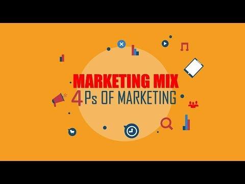 02. Marketing Mix: 4 Ps of Marketing [HSC | University]