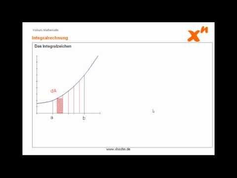 Integralrechnung 1: Einführung