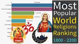 Most Popular World Religions Ranking 1800 - 2200 | World Religions War | Data War