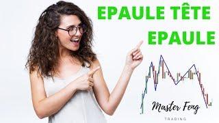 [FIGURE CHARTISTE FOREX TRADING] COMMENT REPERER LES EPAULE TETE EPAULE