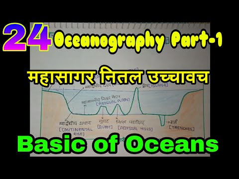OG- 24| Oceanography | Ocean bottom relief for UPsC and state PSC |