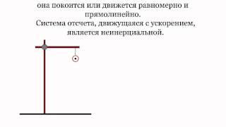 1.2.1 Первый закон Ньютона. Динамика