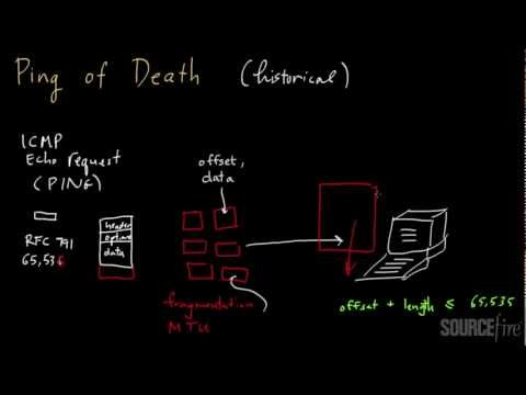 Denial of Service Attacks (Part 2): The Ping of Death