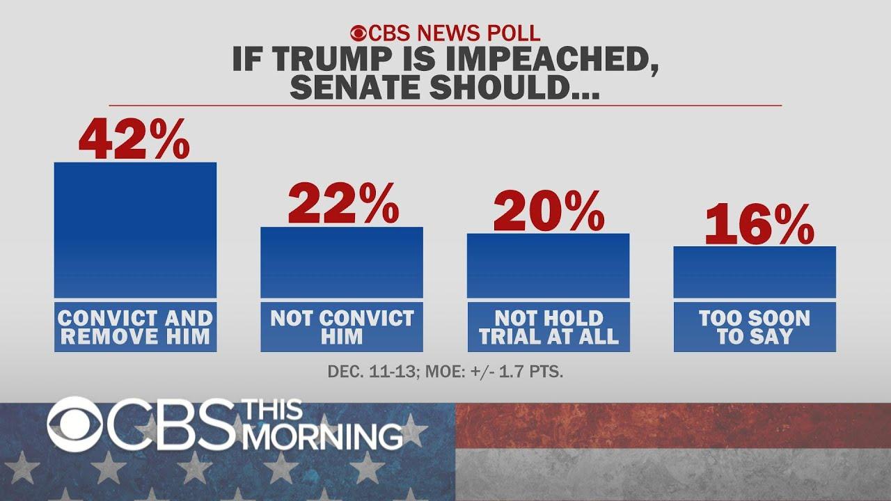 Democrats planning ahead for Senate impeachment trial