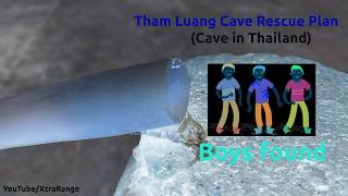A Rescue Plan for the Thailand Cave Incident