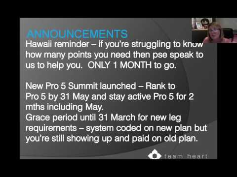 Team Heart Australia Training - Week 5 January 17 - Feb Campaign