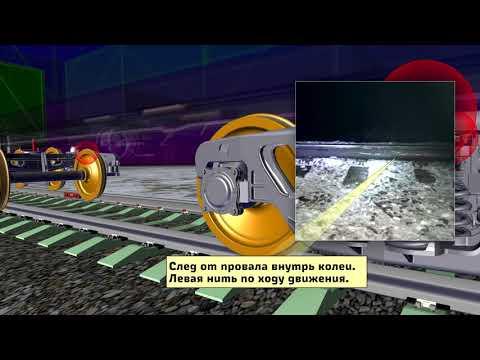 Анимация схода поезда с рельс
