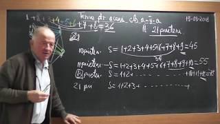 12 1704 Clasa 2 Probleme de numarare - 9 colegi dau mana fiecare cu fiecare Cate strangeri ...