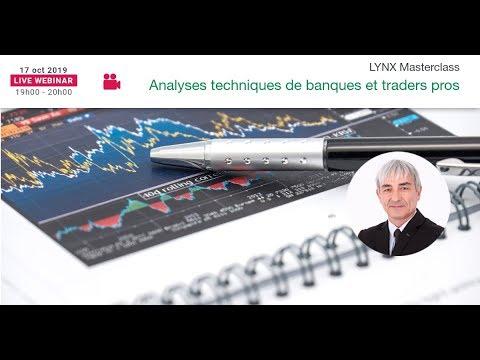Comment les Traders Professionnels & Gérants Institutionnels utilisent-ils l'Analyse Technique ?