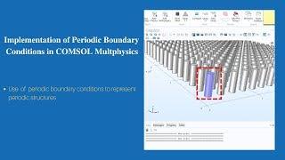 De uitvoering van de Periodieke randvoorwaarde   COMSOL Multifysische Tutorial-7