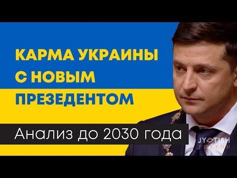 Карма Украины. Взгляд Джйотиш-Астролога до 2030