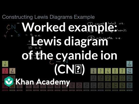 Example constructing ion Lewis diagram