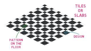 Interior Design Ideas #25 : Flooring Lines, Layout, Tile Size