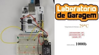 Tutorial: Como utilizar o Ethernet Shield com Arduino