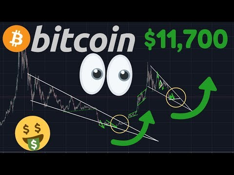 BITCOIN IS BREAKING OUT RIGHT NOW!!!! MASSIVE MOVE TO $11,700? | Mind Blowing Fractal I Found!!!!