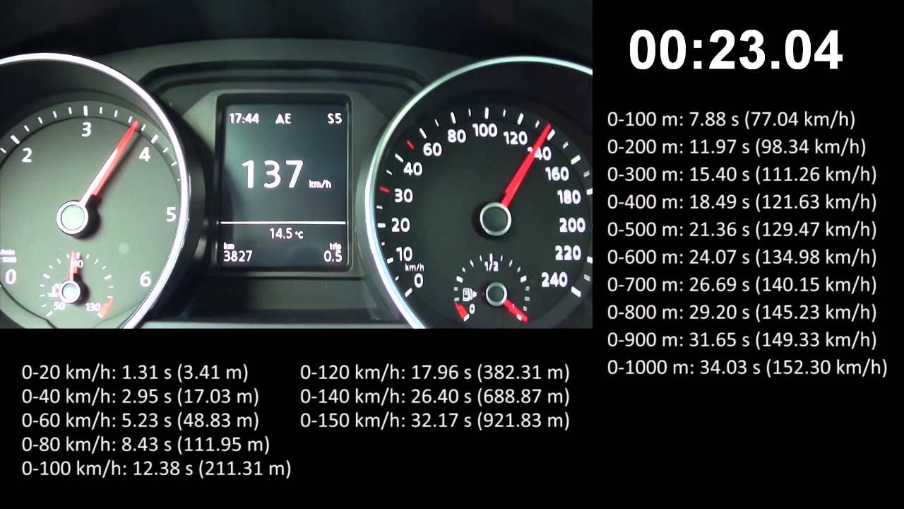 volkswagen polo 1 4 tdi dsg acceleration 0 1000 m youtube. Black Bedroom Furniture Sets. Home Design Ideas