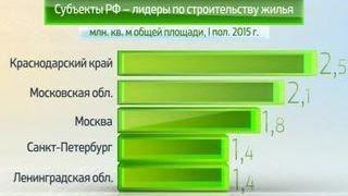 Россия в цифрах. Жилищное строительство(, 2015-08-13T10:19:34.000Z)