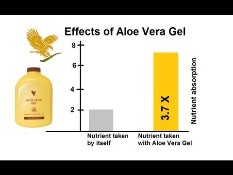 Aloe Vera Juice Benefits. Aloe Vera helps increase better nutritent absorption