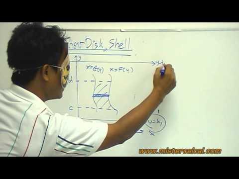 สรุปการหาปริมาตร disk,washer,shell,cylindrical 01