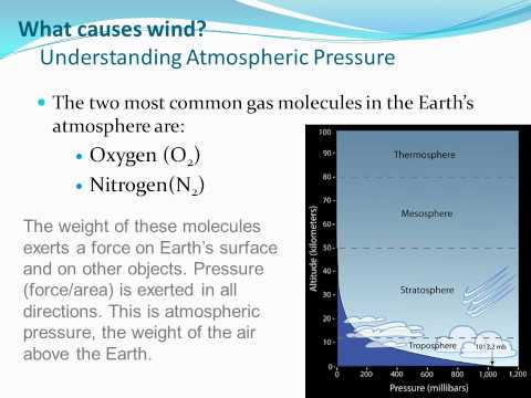 Module 5A Weather and Climate