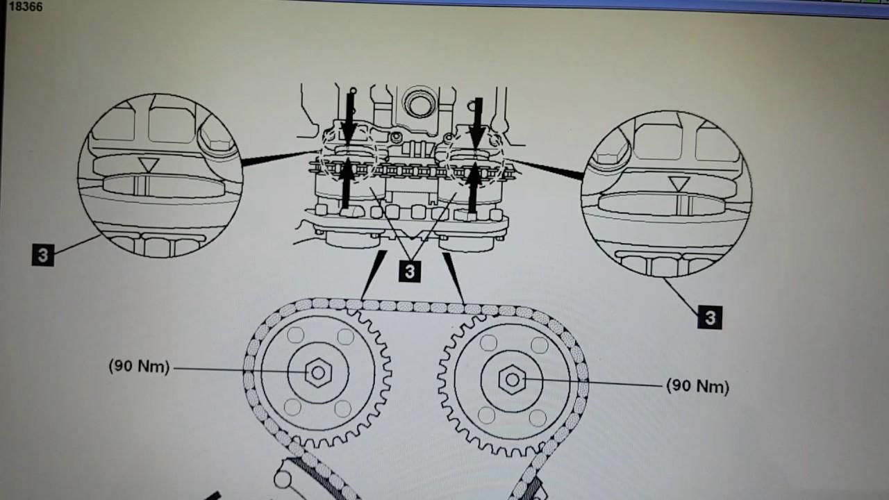 medium resolution of mercedes benz c180k timing chain diagram petrol