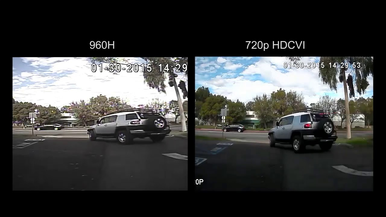 Resultado de imagen para hdcvi vs analogo